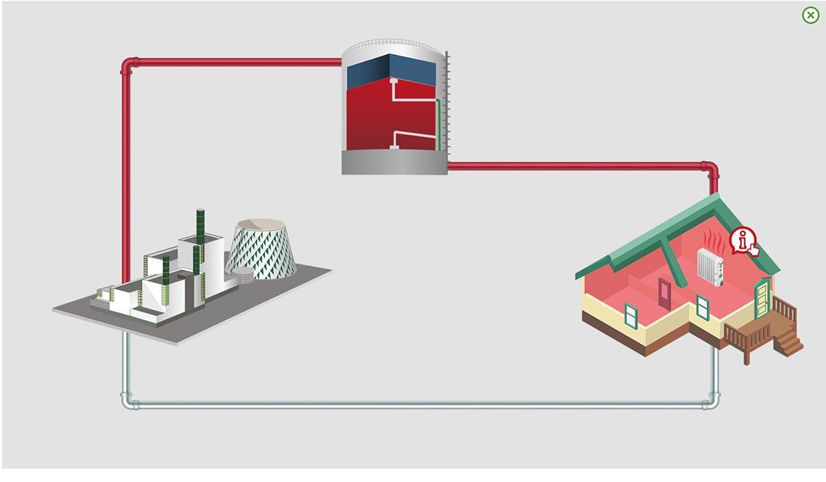 Animierte Infografik digitaler Geschäftsbericht 2017 der Stadtwerke Duisburg