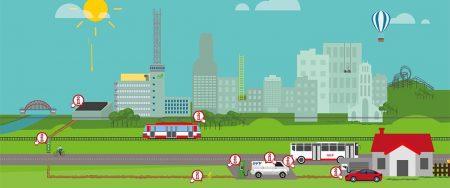 Animierte Infografik für den digitalen Geschäftsbericht 2017 der DVV